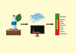 Биопластик по токсичности не уступил пластику